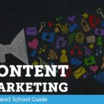 Content Marketing Square1 School